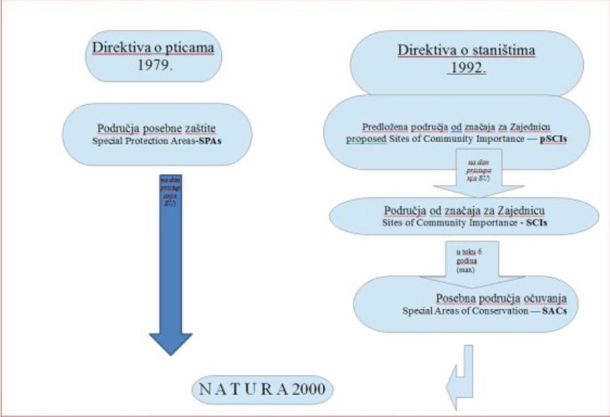 Bocni-meni---Biodiverzitet-Natura-2000-10-06-2019-3