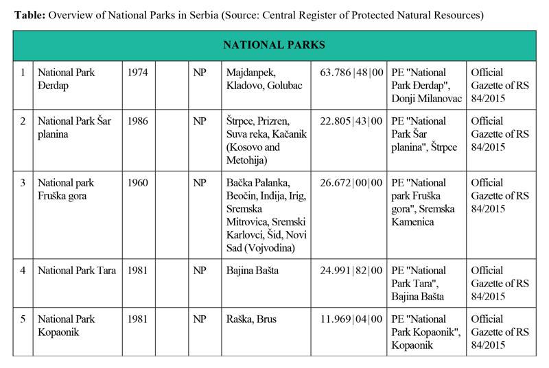 Microsoft Word - Strana nacionalni parkovi.docx